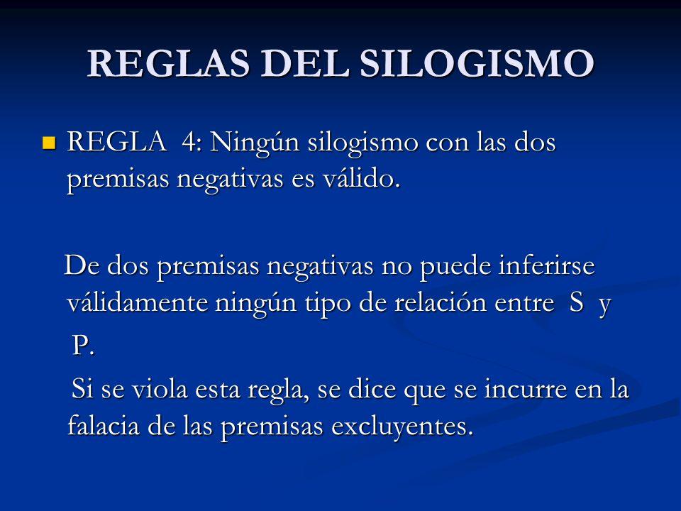 REGLAS DEL SILOGISMO REGLA 4: Ningún silogismo con las dos premisas negativas es válido. REGLA 4: Ningún silogismo con las dos premisas negativas es v