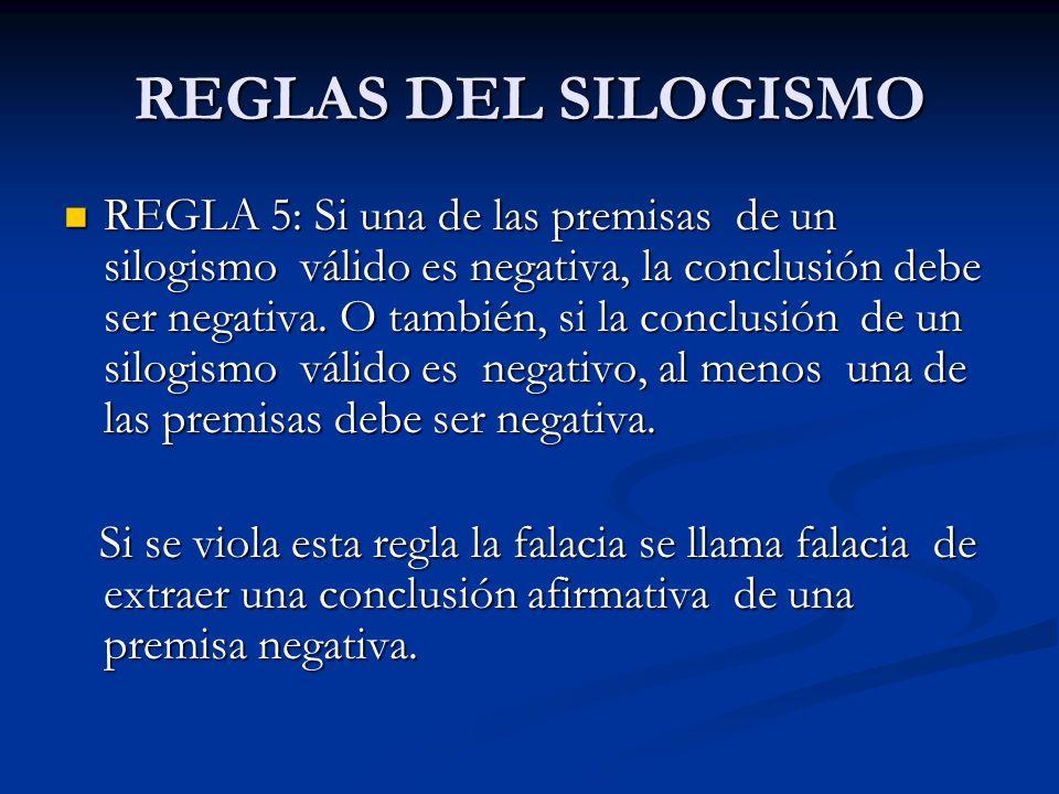 REGLAS DEL SILOGISMO REGLA 5: Si una de las premisas de un silogismo válido es negativa, la conclusión debe ser negativa. O también, si la conclusión