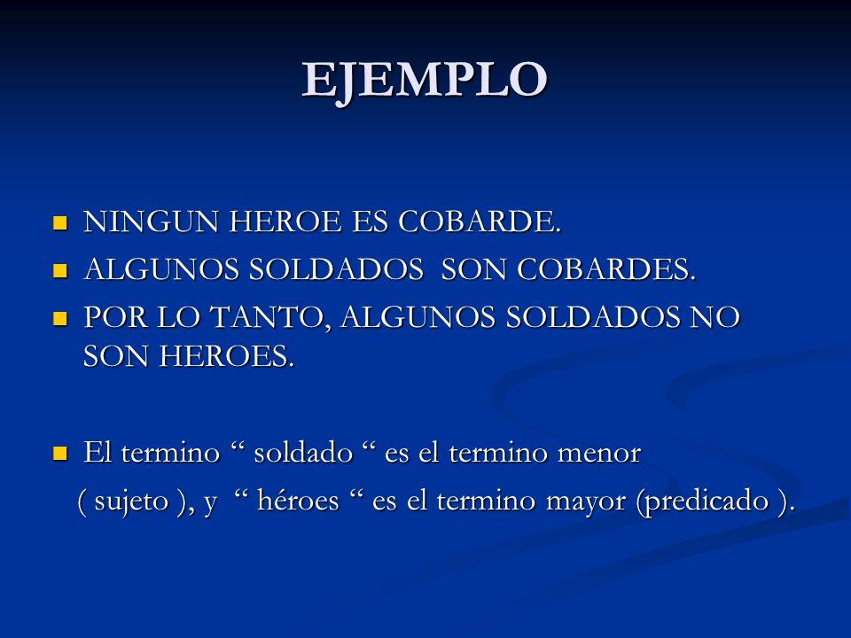 EJEMPLO NINGUN HEROE ES COBARDE. NINGUN HEROE ES COBARDE. ALGUNOS SOLDADOS SON COBARDES. ALGUNOS SOLDADOS SON COBARDES. POR LO TANTO, ALGUNOS SOLDADOS