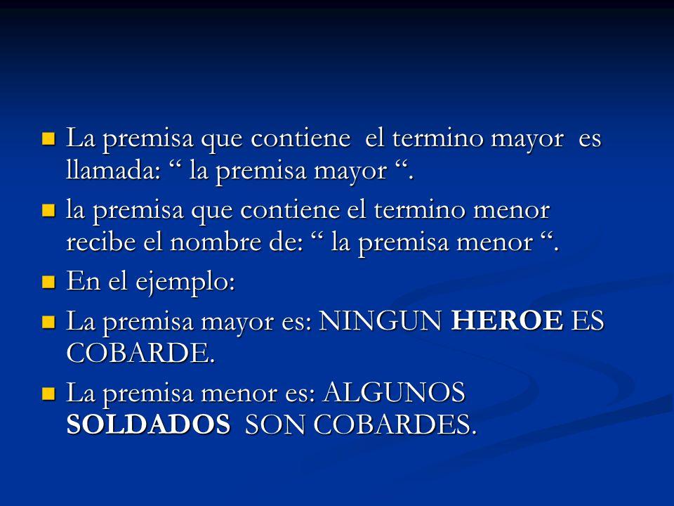 EJEMPLO PARA LA REGLA 2 TODOS LOS PERROS SON MAMIFEROS TODOS LOS PERROS SON MAMIFEROS TODOS LOS GATOS SON MAMIFEROS TODOS LOS GATOS SON MAMIFEROS POR LO TANTO, TODOS LOS GATOS SON PERROS.