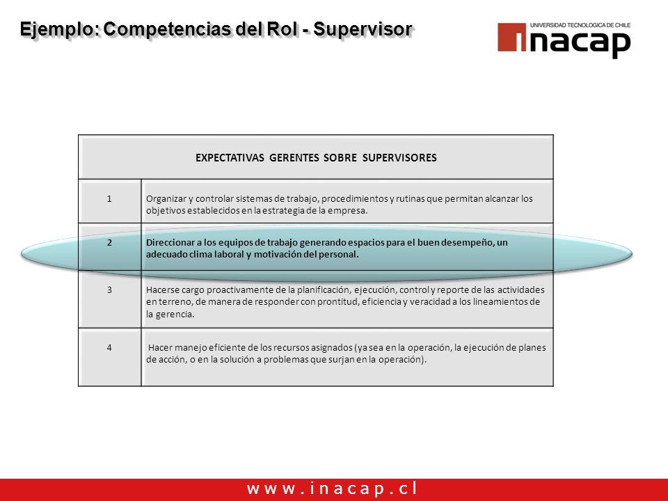 w w w. i n a c a p. c l Ejemplo: Competencias del Rol - Supervisor