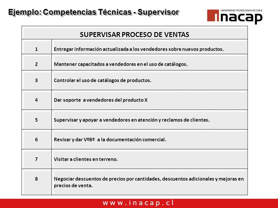 w w w. i n a c a p. c l Ejemplo: Competencias Técnicas - Supervisor SUPERVISAR PROCESO DE VENTAS 1Entregar información actualizada a los vendedores so
