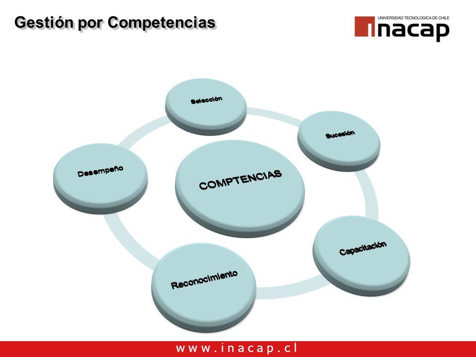 w w w. i n a c a p. c l Gestión por Competencias