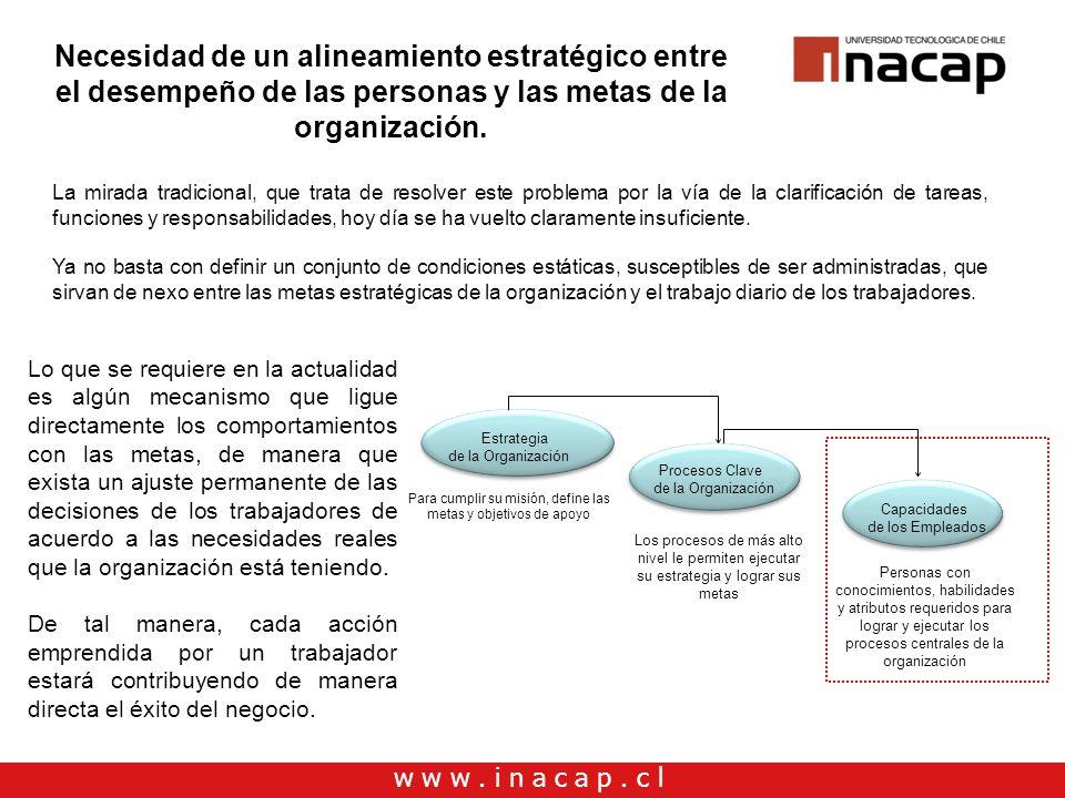 w w w. i n a c a p. c l Necesidad de un alineamiento estratégico entre el desempeño de las personas y las metas de la organización. La mirada tradicio