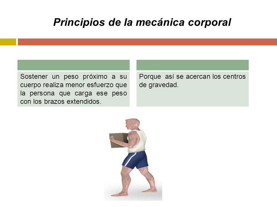 Principios de la mecánica corporal Sostener un peso próximo a su cuerpo realiza menor esfuerzo que la persona que carga ese peso con los brazos extendidos.