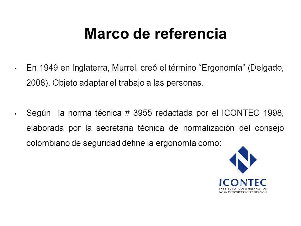 Marco de referencia En 1949 en Inglaterra, Murrel, creó el término Ergonomía (Delgado, 2008).