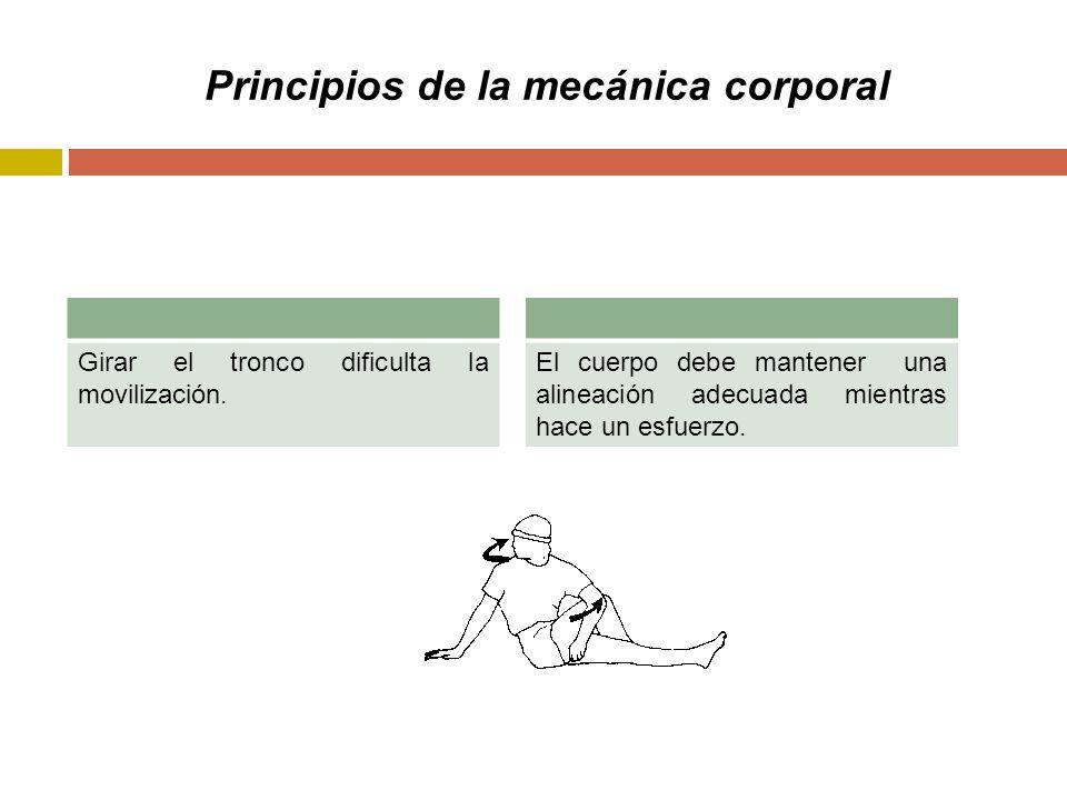 Principios de la mecánica corporal Girar el tronco dificulta la movilización.