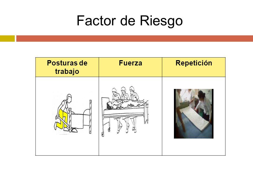 Factor de Riesgo Posturas de trabajo FuerzaRepetición