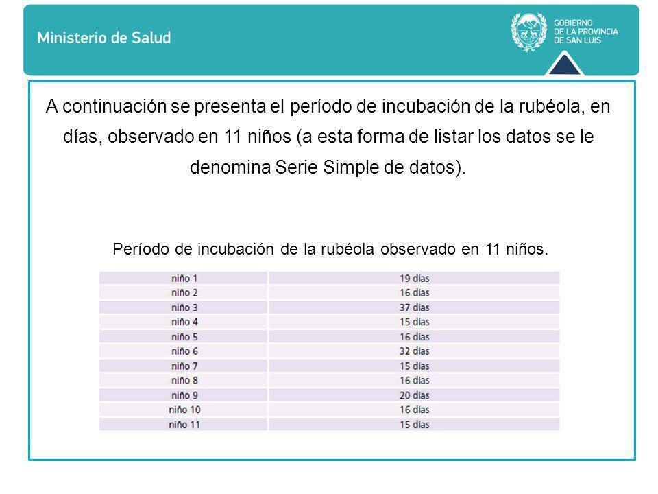 A continuación se presenta el período de incubación de la rubéola, en días, observado en 11 niños (a esta forma de listar los datos se le denomina Serie Simple de datos).