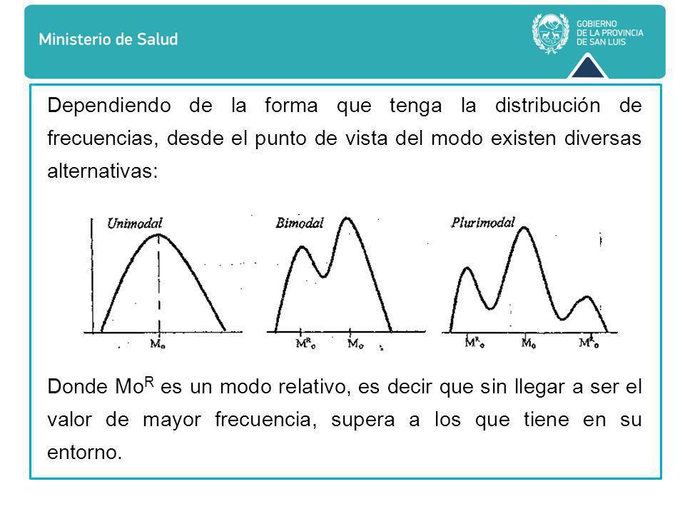 Dependiendo de la forma que tenga la distribución de frecuencias, desde el punto de vista del modo existen diversas alternativas: Donde Mo R es un modo relativo, es decir que sin llegar a ser el valor de mayor frecuencia, supera a los que tiene en su entorno.