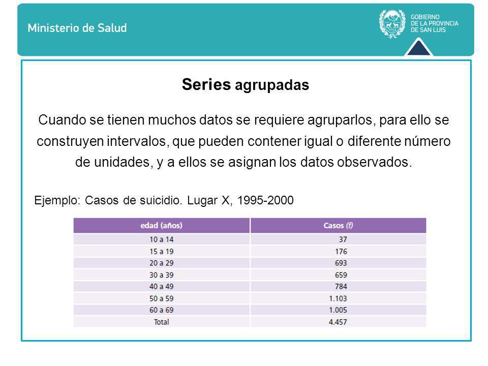 Series agrupadas Cuando se tienen muchos datos se requiere agruparlos, para ello se construyen intervalos, que pueden contener igual o diferente número de unidades, y a ellos se asignan los datos observados.