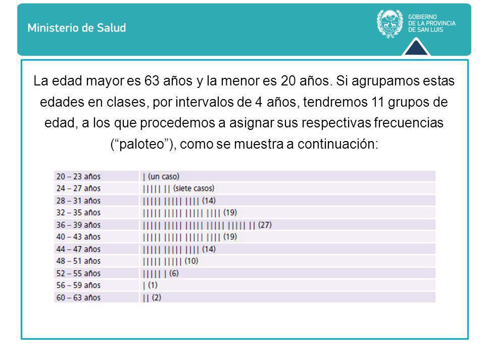 Finalmente, preparamos la presentación tabular de esta información, es decir, el cuadro propiamente dicho, al que se denomina tabla o cuadro resumen de frecuencias, útil porque presenta la distribución de la variable que estamos observando.