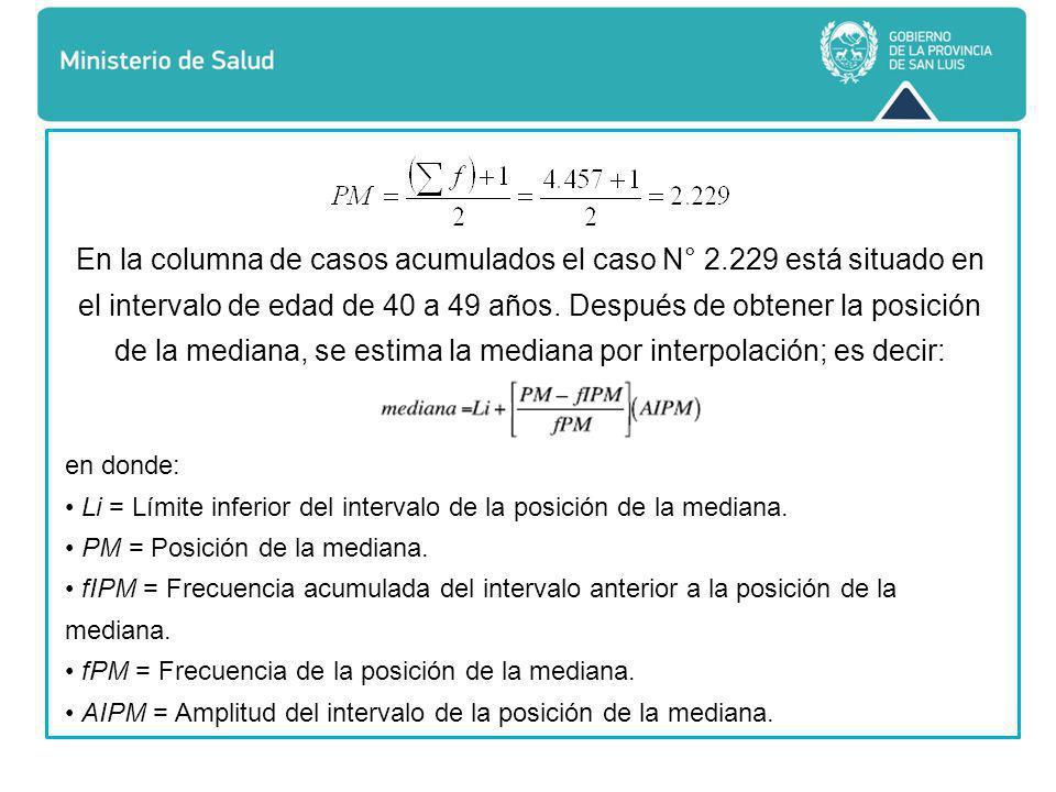 En la columna de casos acumulados el caso N° 2.229 está situado en el intervalo de edad de 40 a 49 años.