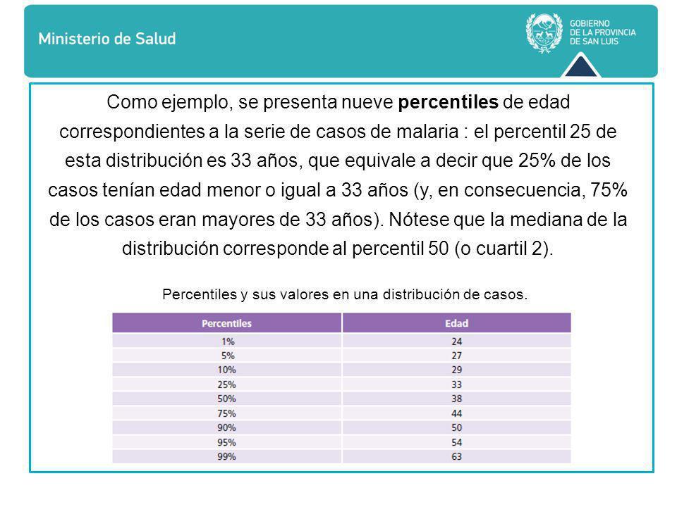 Percentiles y sus valores en una distribución de casos.