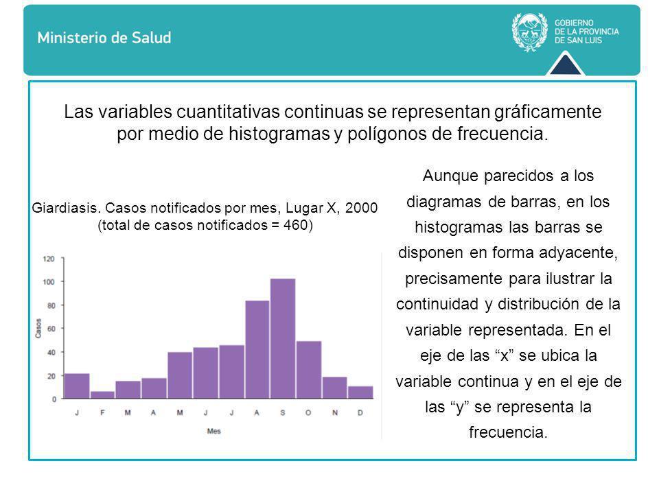 Cuando nuestros datos sobre una variable continua están agrupados (categorizados) también podemos calcular una media y mediana aproximadas.