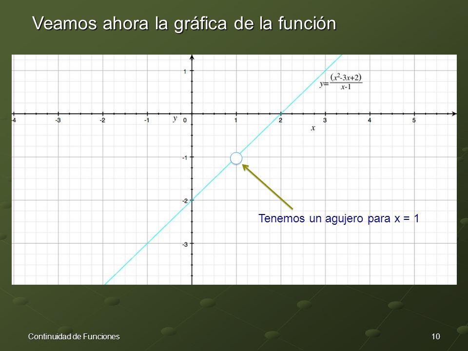 10Continuidad de Funciones Veamos ahora la gráfica de la función Tenemos un agujero para x = 1