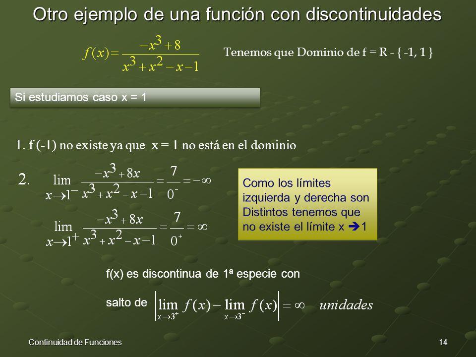 14Continuidad de Funciones Otro ejemplo de una función con discontinuidades Tenemos que Dominio de f = R - { -1, 1 } Si estudiamos caso x = 1 1.