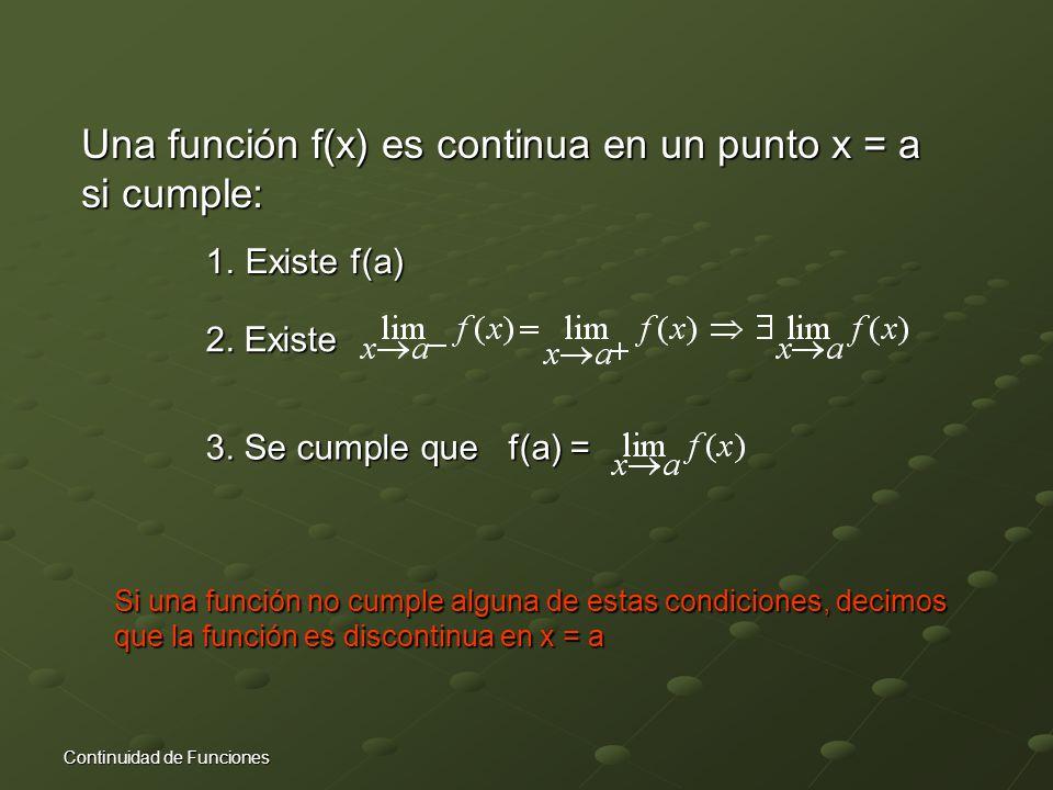 Una función f(x) es continua en un punto x = a si cumple: Continuidad de Funciones 1.Existe f(a) Si una función no cumple alguna de estas condiciones, decimos que la función es discontinua en x = a 2.