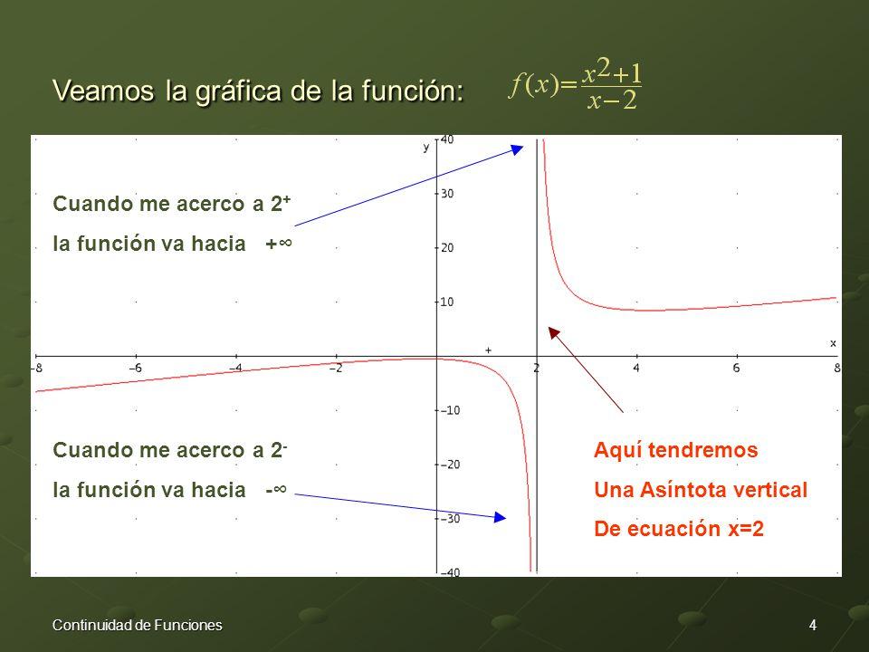 4Continuidad de Funciones Veamos la gráfica de la función: Cuando me acerco a 2 - la función va hacia -∞ Cuando me acerco a 2 + la función va hacia +∞ Aquí tendremos Una Asíntota vertical De ecuación x=2