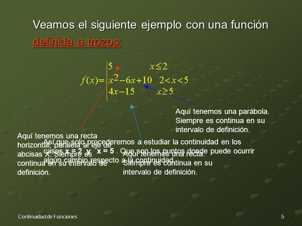 5Continuidad de Funciones Veamos el siguiente ejemplo con una función definida a trozos: Aquí tenemos una recta horizontal, paralela al eje de abcisas X.