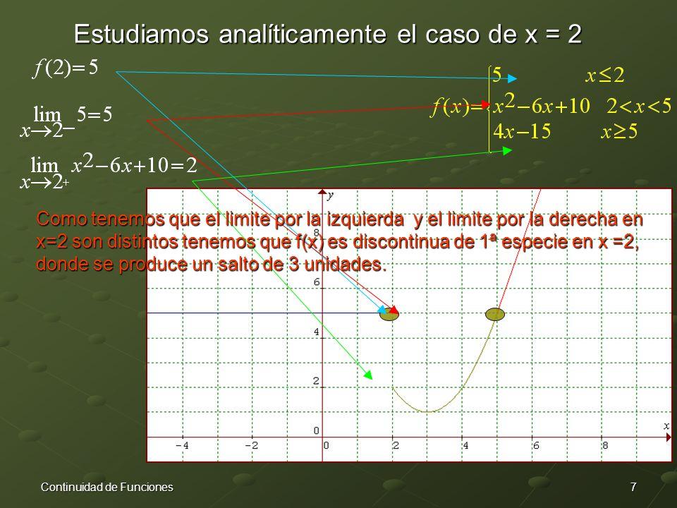 7Continuidad de Funciones Estudiamos analíticamente el caso de x = 2 Como tenemos que el limite por la izquierda y el limite por la derecha en x=2 son distintos tenemos que f(x) es discontinua de 1ª especie en x =2, donde se produce un salto de 3 unidades.