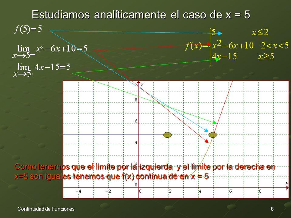 8Continuidad de Funciones Estudiamos analíticamente el caso de x = 5 Como tenemos que el limite por la izquierda y el limite por la derecha en x=5 son iguales tenemos que f(x) continua de en x = 5
