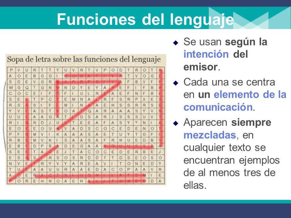 LAS FUNCIONES DEL LENGUAJE © Materiales de lengua y literatura Ana Romeo y Lourdes Domenech