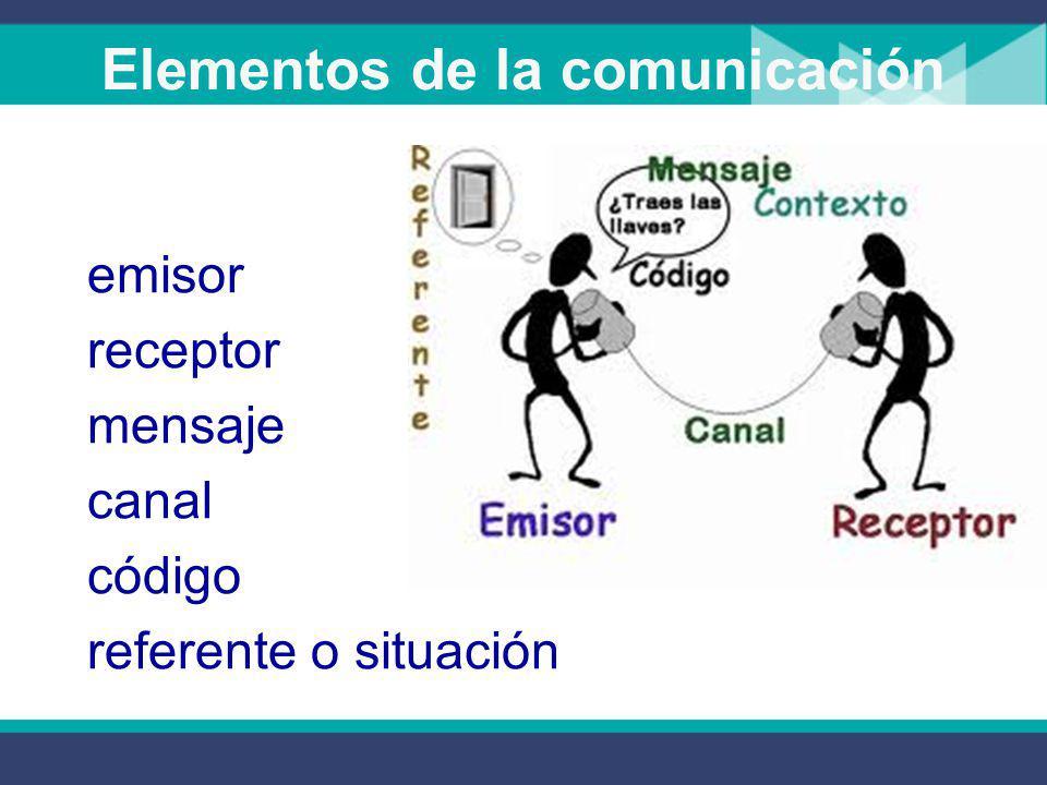 Funciones del lenguaje  Se usan según la intención del emisor.