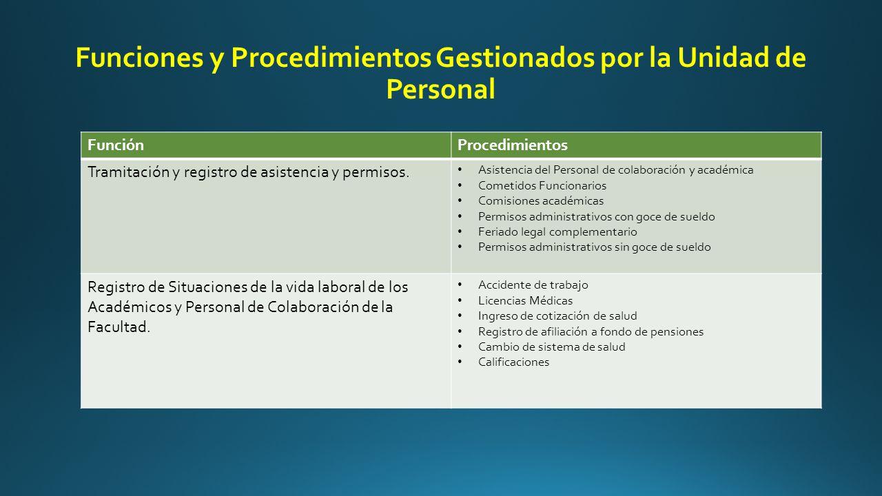 Funciones y Procedimientos Gestionados por la Unidad de Personal FunciónProcedimientos Tramitación y registro de asistencia y permisos.