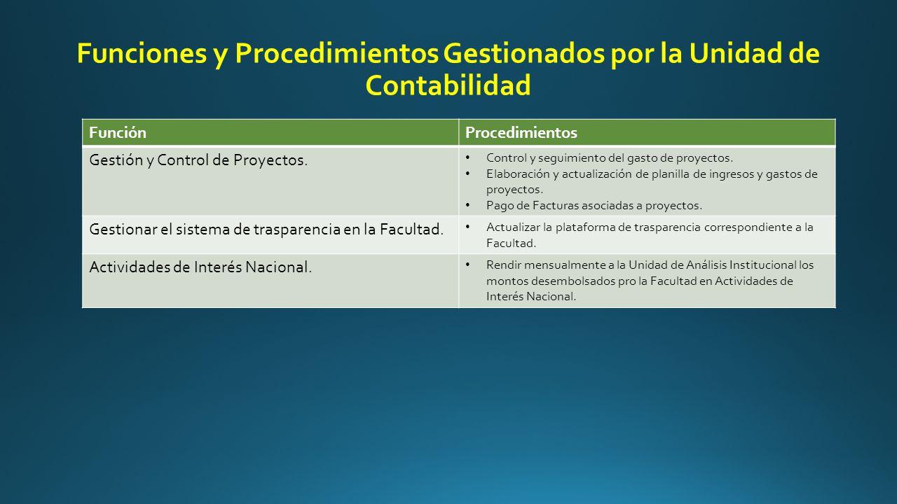 Funciones y Procedimientos Gestionados por la Unidad de Contabilidad FunciónProcedimientos Gestión y Control de Proyectos.