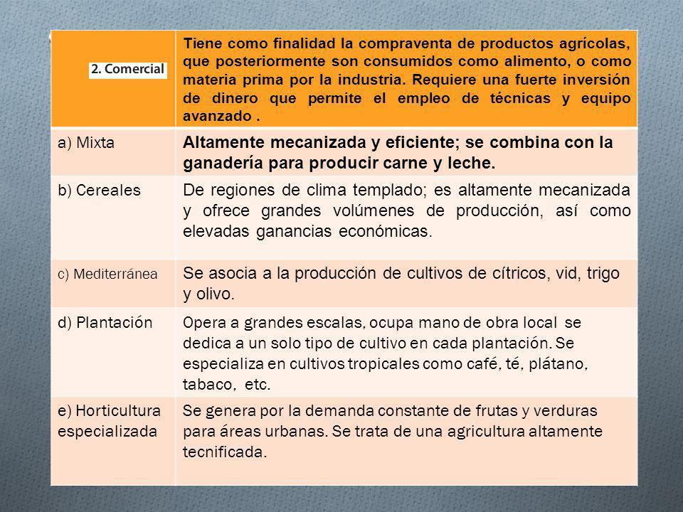 Tiene como finalidad la compraventa de productos agrícolas, que posteriormente son consumidos como alimento, o como materia prima por la industria.