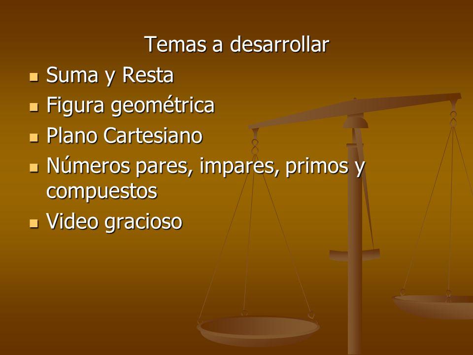 Temas a desarrollar Suma y Resta Suma y Resta Figura geométrica Figura geométrica Plano Cartesiano Plano Cartesiano Números pares, impares, primos y compuestos Números pares, impares, primos y compuestos Video gracioso Video gracioso