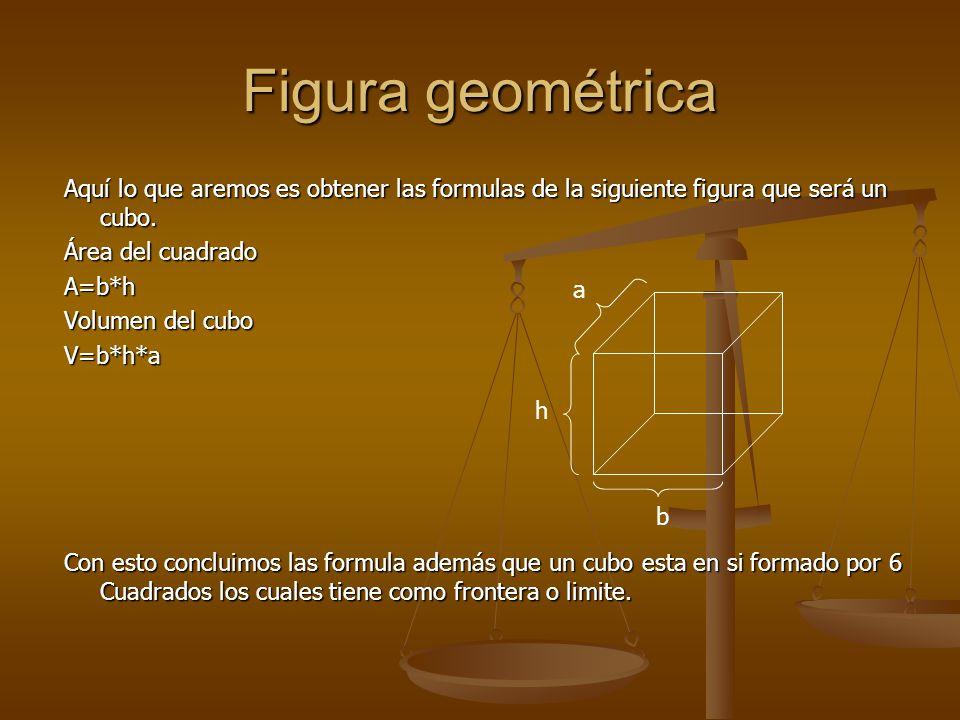 Plano Cartesiano Aprenderemos a localizar puntos en este mágico plano en el cual conoceremos cuales son los componentes.