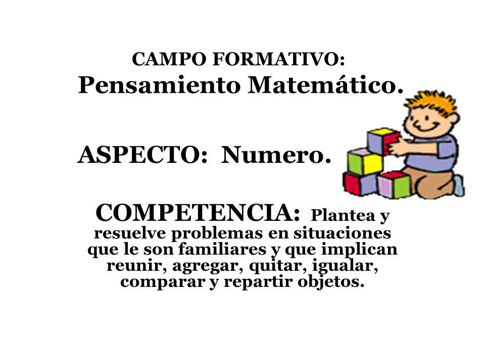 CAMPO FORMATIVO: Pensamiento Matemático. ASPECTO: Numero. COMPETENCIA: Plantea y resuelve problemas en situaciones que le son familiares y que implica