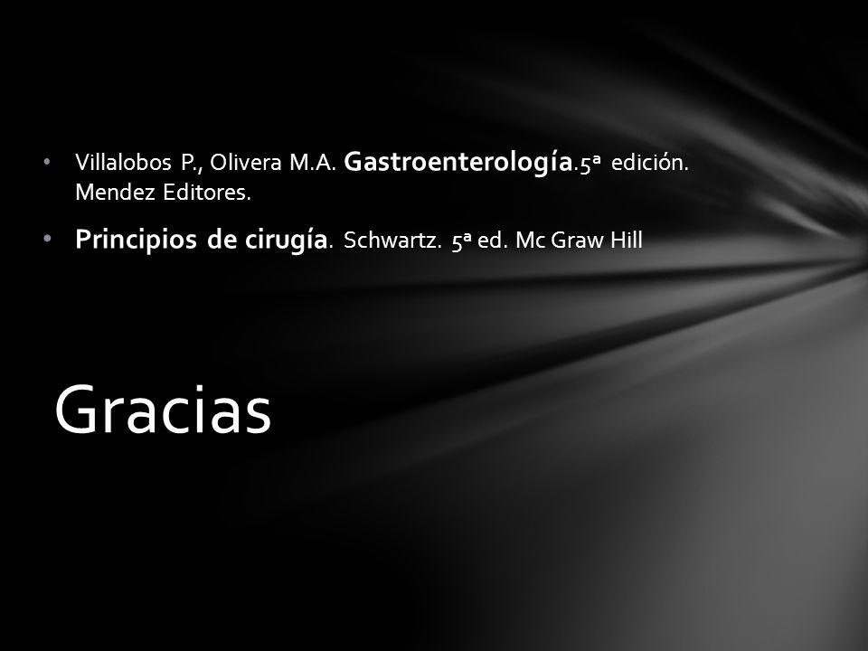 Villalobos P., Olivera M.A. Gastroenterología.5ª edición. Mendez Editores. Principios de cirugía. Schwartz. 5ª ed. Mc Graw Hill Gracias