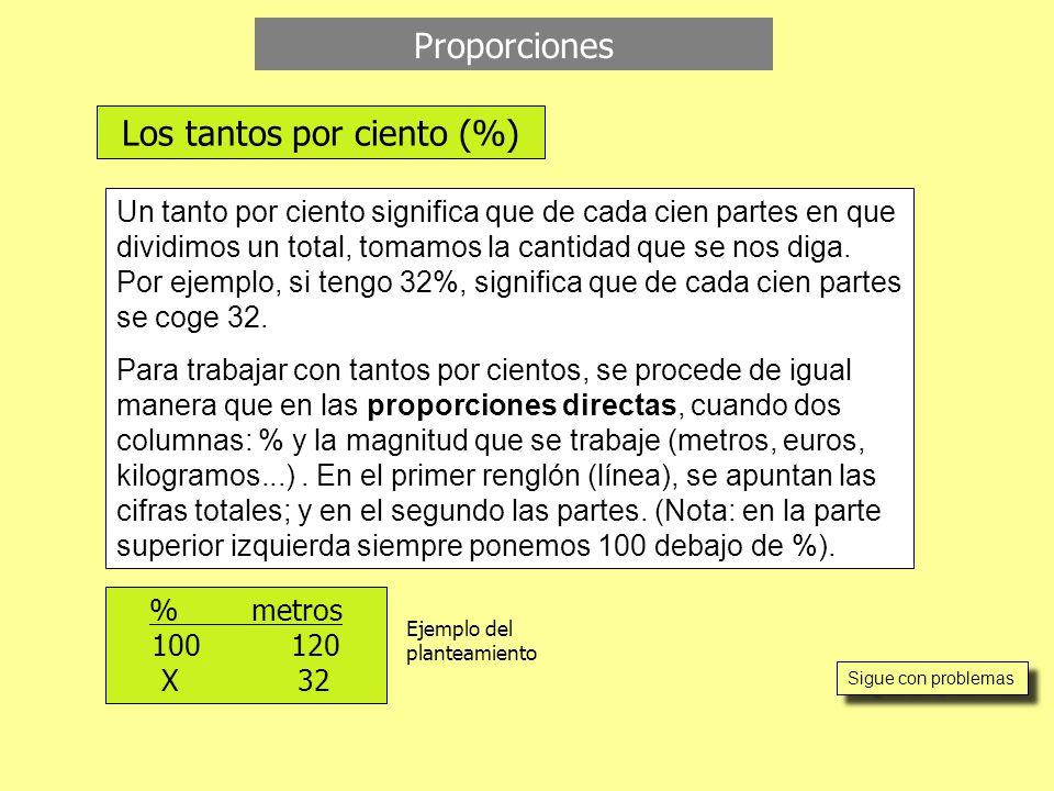 Los tantos por ciento (%) Proporciones Un tanto por ciento significa que de cada cien partes en que dividimos un total, tomamos la cantidad que se nos diga.