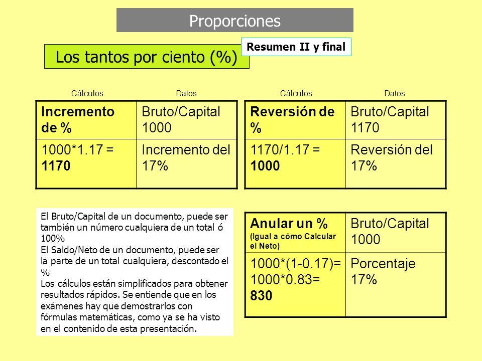 Incremento de % Bruto/Capital 1000 1000*1.17 = 1170 Incremento del 17% Reversión de % Bruto/Capital 1170 1170/1.17 = 1000 Reversión del 17% Cálculos Datos Proporciones Los tantos por ciento (%) El Bruto/Capital de un documento, puede ser también un número cualquiera de un total ó 100% El Saldo/Neto de un documento, puede ser la parte de un total cualquiera, descontado el % Los cálculos están simplificados para obtener resultados rápidos.