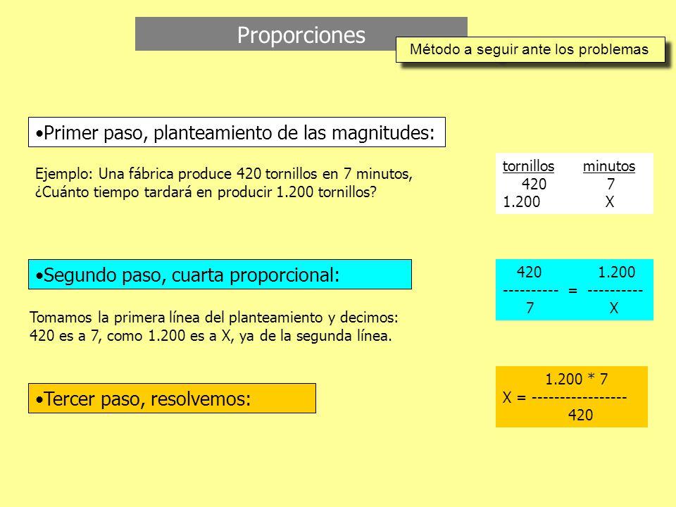Proporciones Primer paso, planteamiento de las magnitudes: Ejemplo: Una fábrica produce 420 tornillos en 7 minutos, ¿Cuánto tiempo tardará en producir 1.200 tornillos.