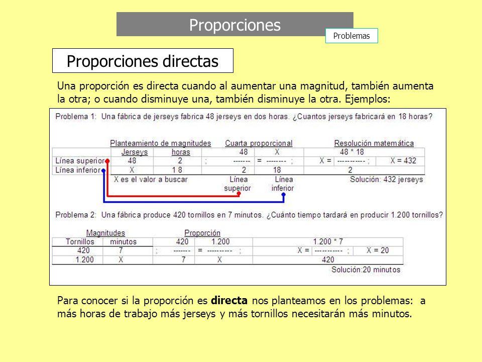 Proporciones Proporciones directas Una proporción es directa cuando al aumentar una magnitud, también aumenta la otra; o cuando disminuye una, también disminuye la otra.