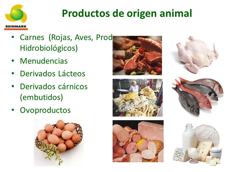 Productos de origen animal Carnes (Rojas, Aves, Prod.