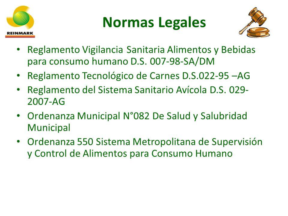 Normas Legales Reglamento Vigilancia Sanitaria Alimentos y Bebidas para consumo humano D.S.