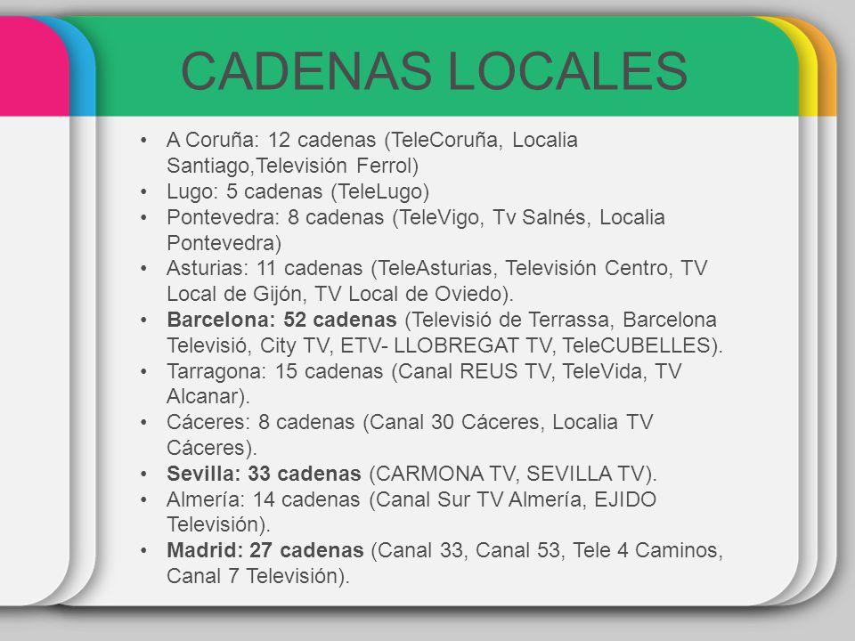 localia tv asturias: