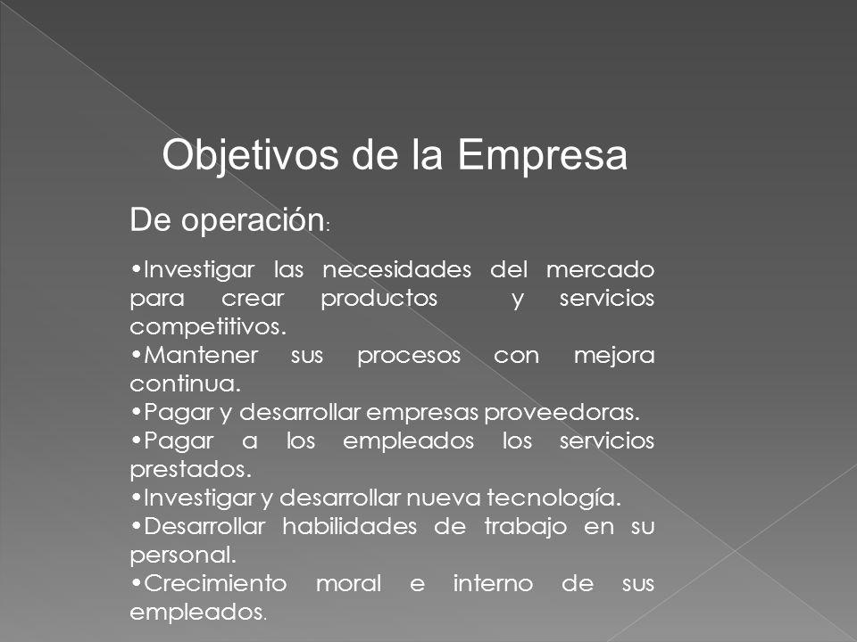 Objetivos de la Empresa De operación : Investigar las necesidades del mercado para crear productos y servicios competitivos.