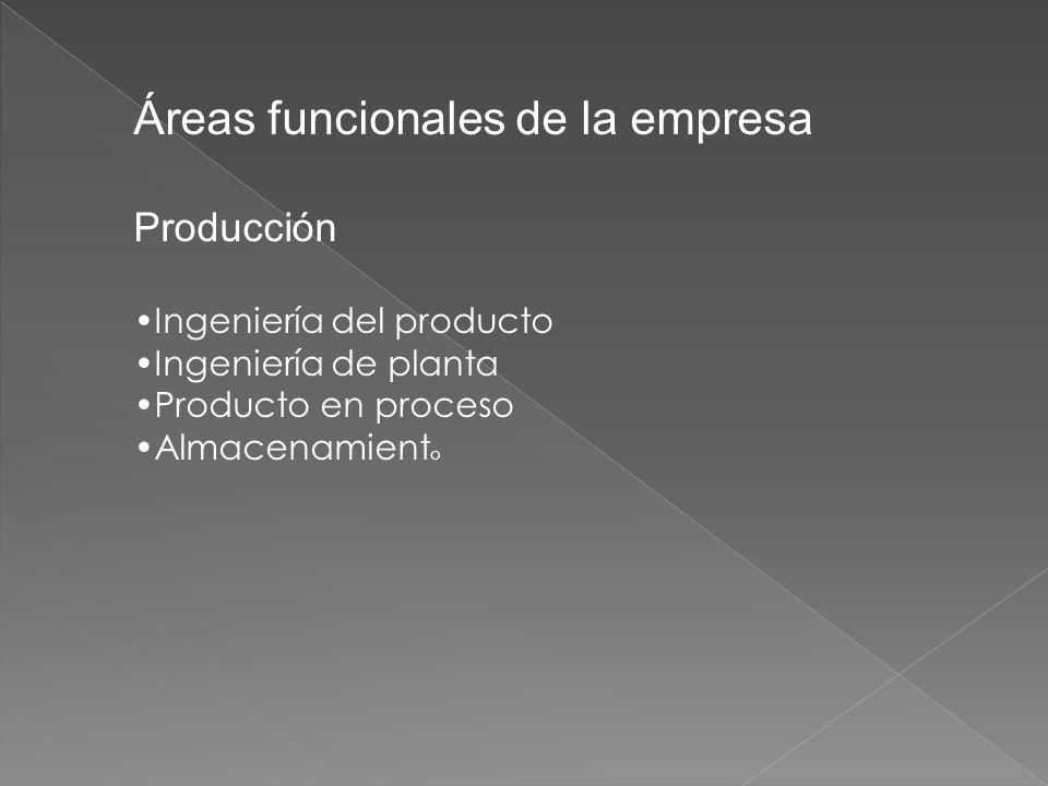 Áreas funcionales de la empresa Producción Ingeniería del producto Ingeniería de planta Producto en proceso Almacenamient o
