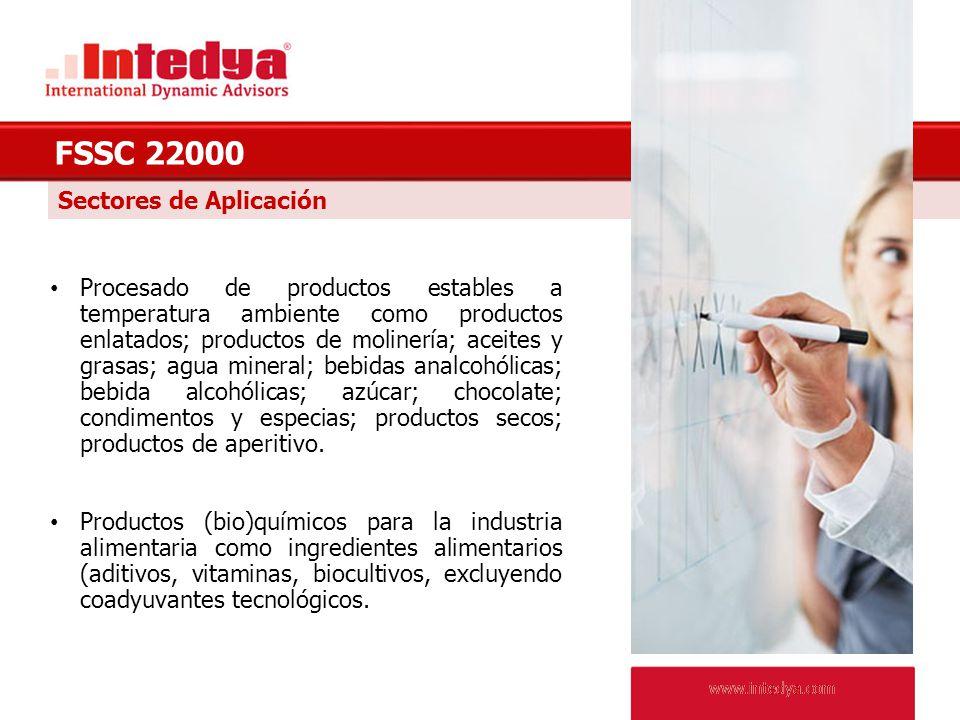 www.intedya.com La Norma ISO 22000: Apartados 0, 1, 2 y 3 Introducción.