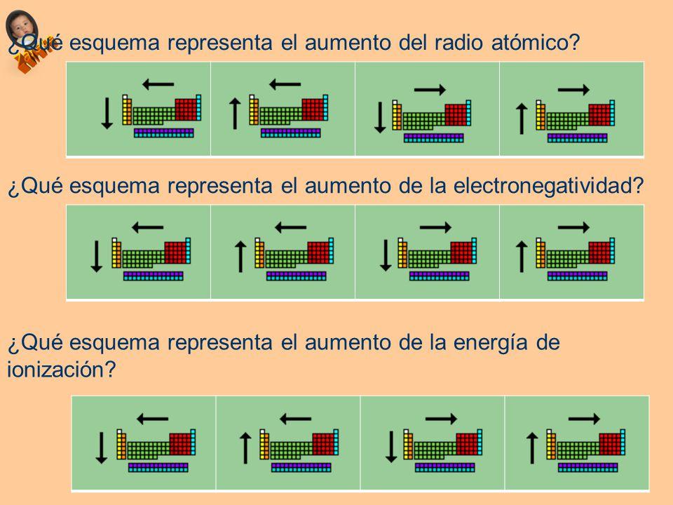Propiedades peridicas ubicacin del elemento en la tabla ppt 43 qu esquema representa el aumento del radio atmico qu esquema representa el aumento de la electronegatividad qu esquema representa el aumento de urtaz Gallery