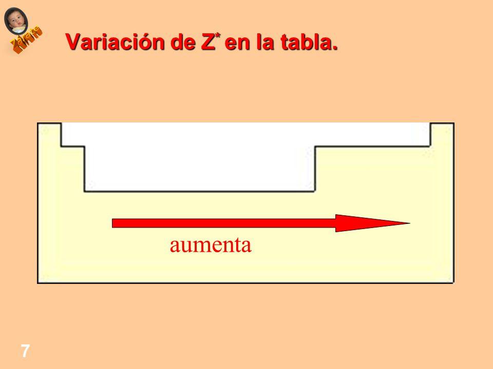 Propiedades peridicas ubicacin del elemento en la tabla ppt 7 variacin de z en la tabla aumenta variacin de z en la tabla peridica urtaz Gallery