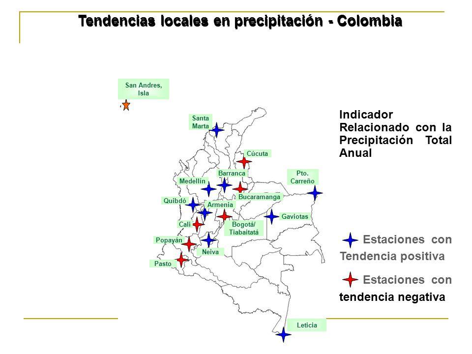 indicador socioeconomicos colombia: