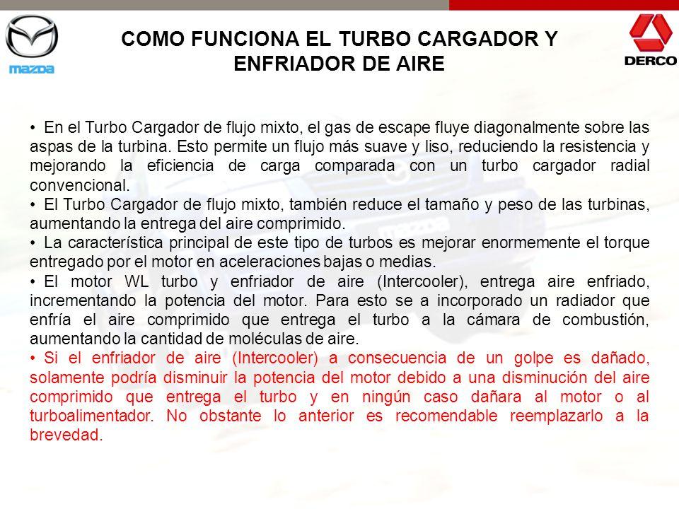 Turbo Intercooler Como Funciona Como Funciona el Turbo