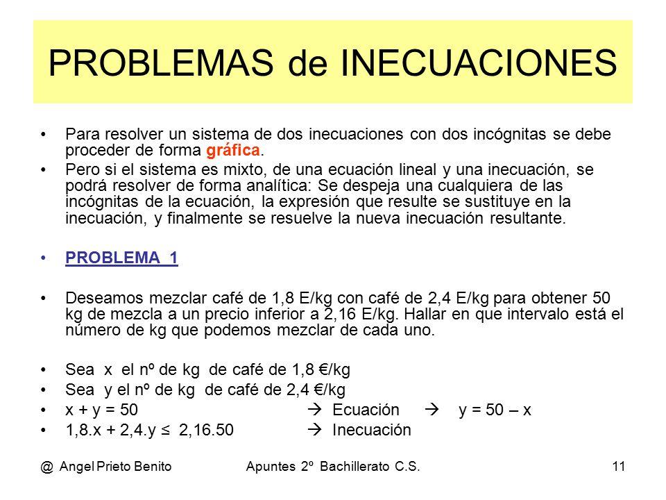@ Angel Prieto BenitoApuntes 2º Bachillerato C.S.11 PROBLEMAS de INECUACIONES Para resolver un sistema de dos inecuaciones con dos incógnitas se debe proceder de forma gráfica.